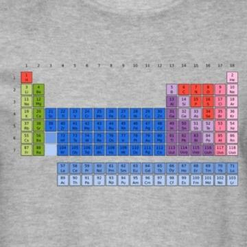 Spreadshirt Periodensystem der Elemente Männer Pullover - 2